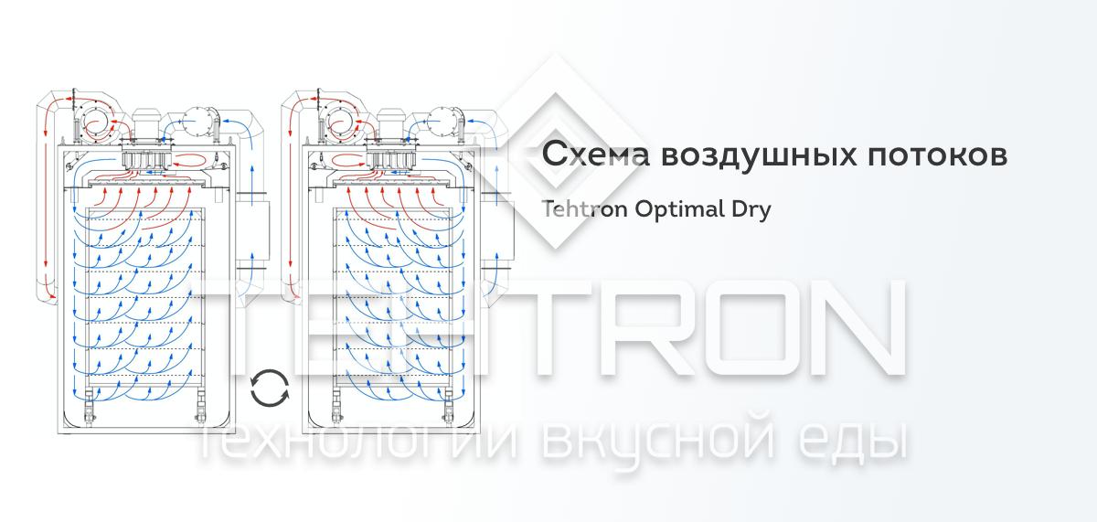 Tehtron Optimal Dry