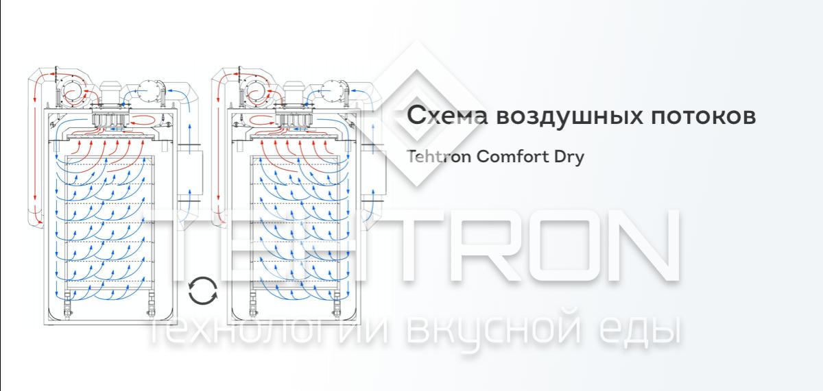 Tehtron Comfort Dry