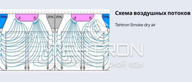 Tehtron Smoke dry air