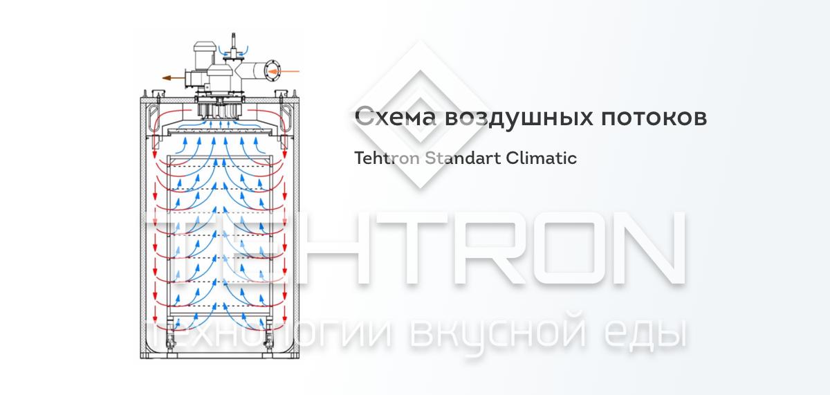 Tehtron Standart Climatic