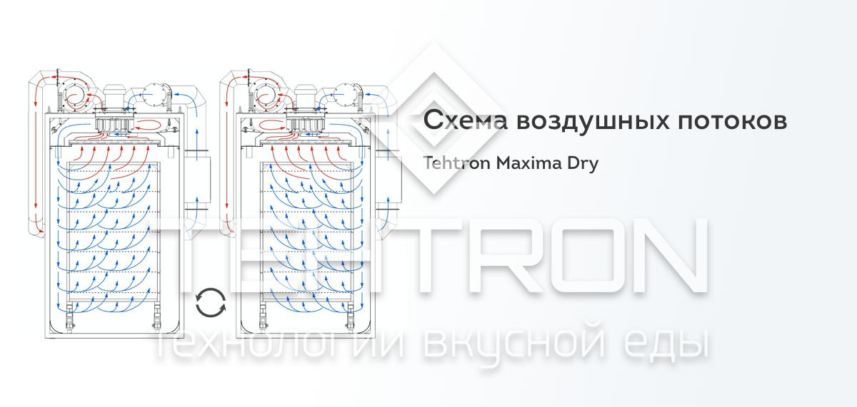 Tehtron Maxima Dry
