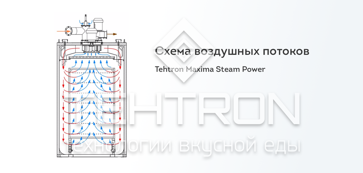 Tehtron Maxima Steam-Power
