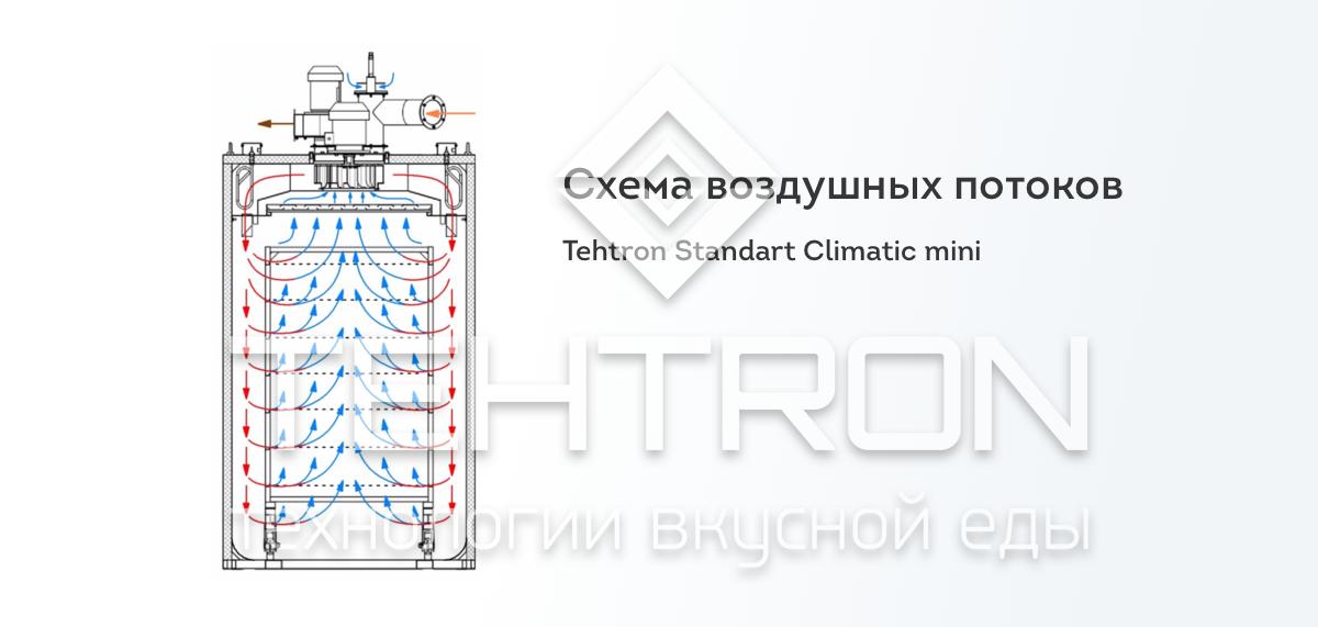Tehtron Standart Climatic mini